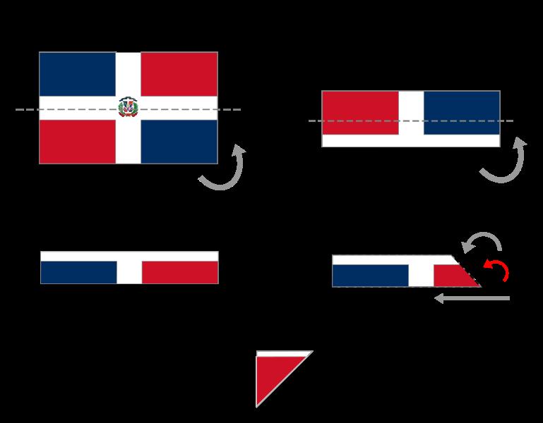 República Dominicana Bandera Decorativa Novedad Matrícula Estaño Signo